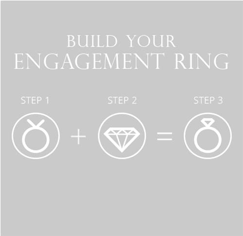 Build Your Engagement Ring Banner